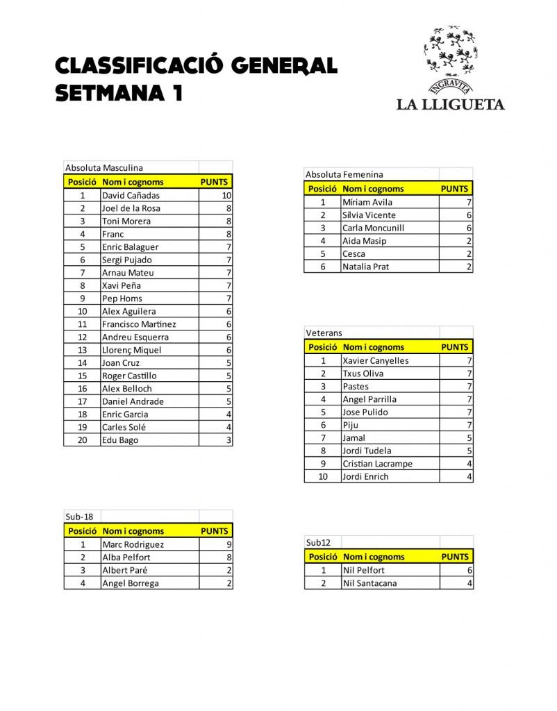 SETMANA1