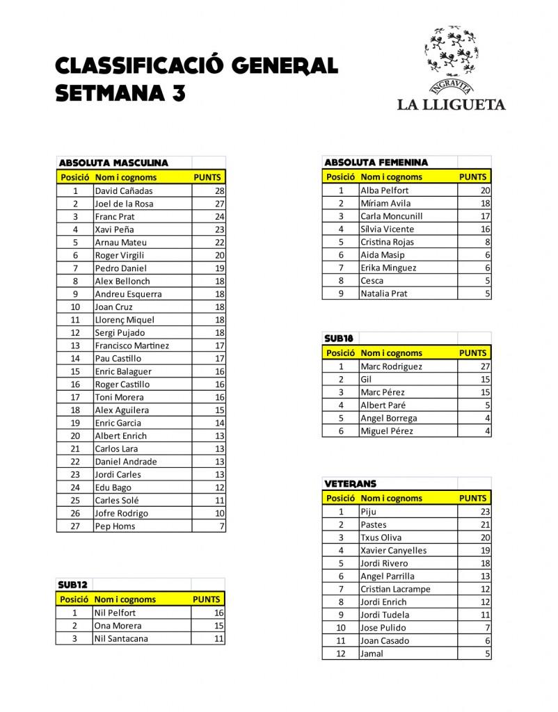 SETMANA3