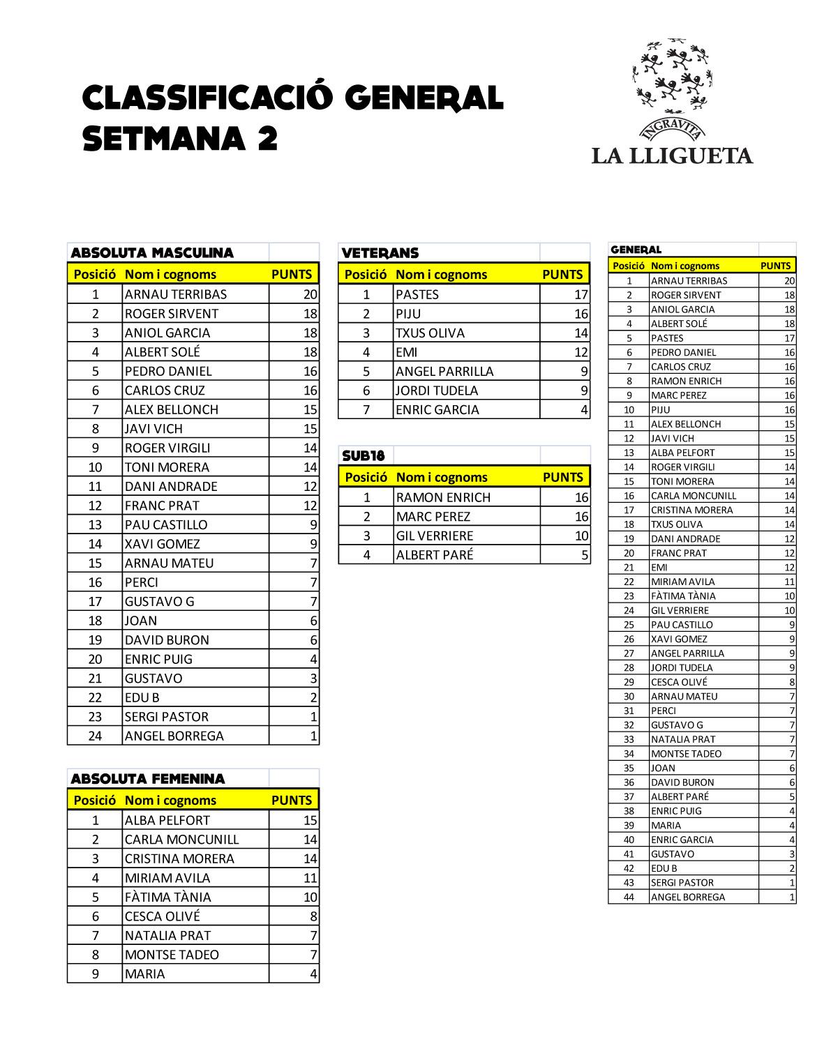 SETMANA2-01