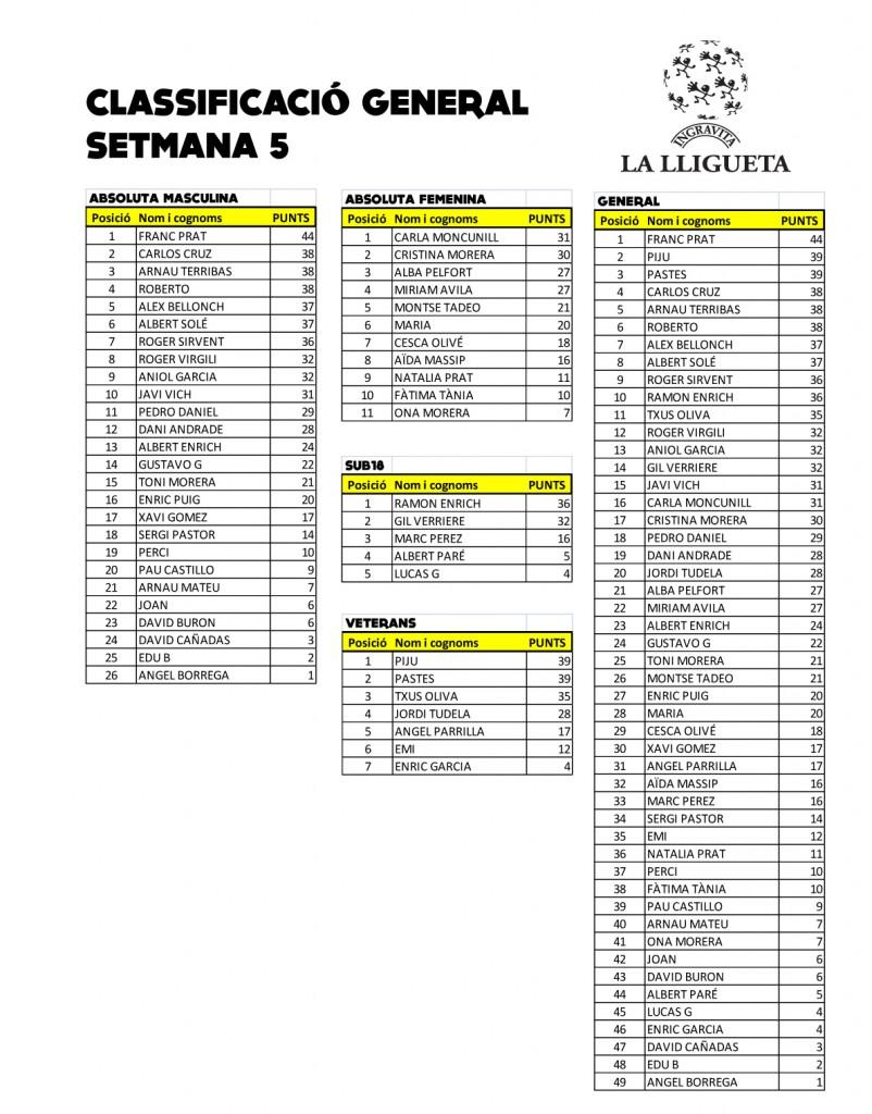 SETMANA5